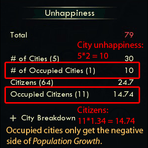 Occupied city & Population Growth