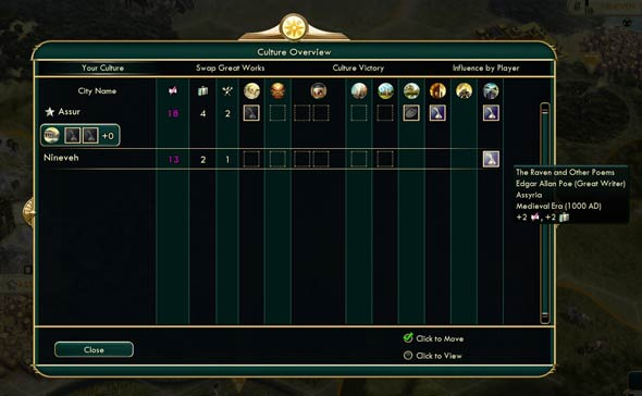 Civilization V: Brave new World - Assyrian Royal Libraries generate extra tourism and culture potential