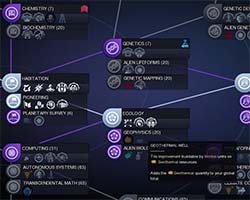 Civilization: Beyond Earth - tech tree silliness