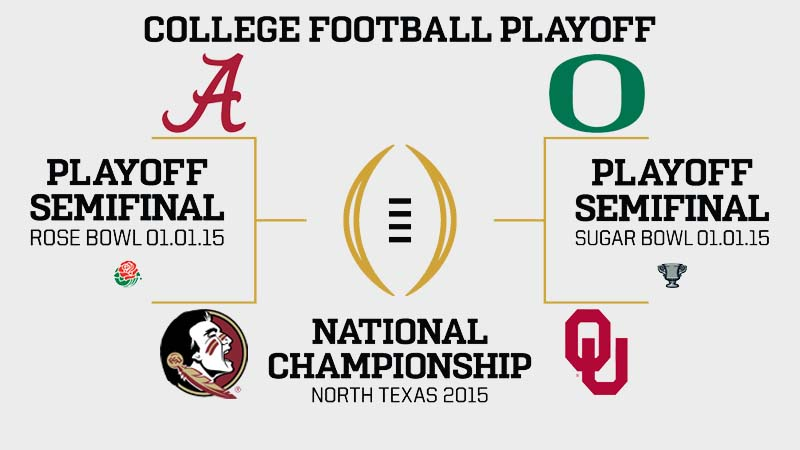 ncaa championship 2016 football who is in the playoffs