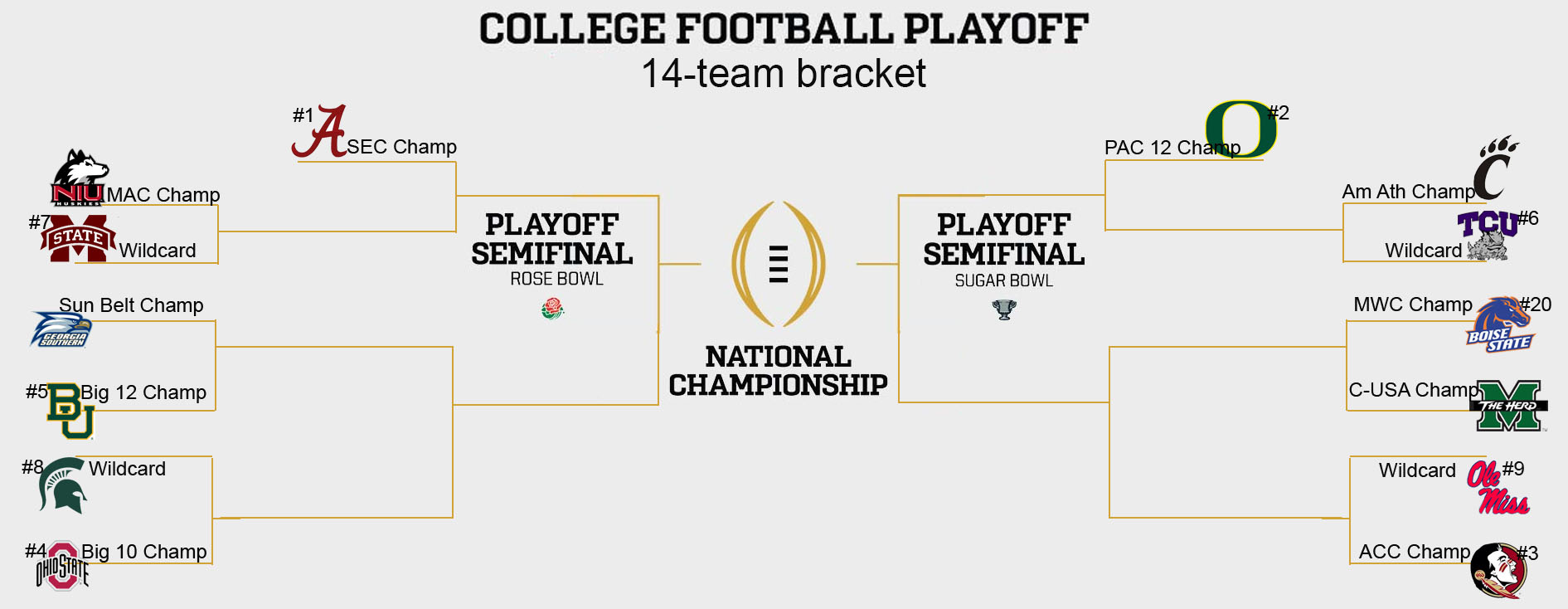 ncaa football 16 ncaa 4 team playoff