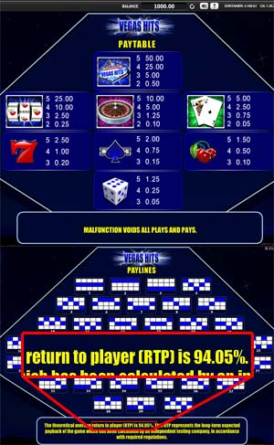 slot machine odds