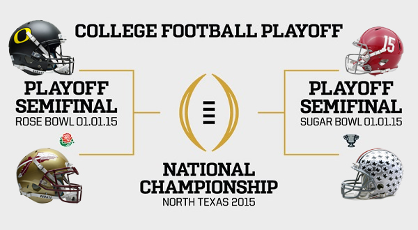 NCAA football 2014 playoff bracket