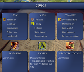 Civilization IV - slavery