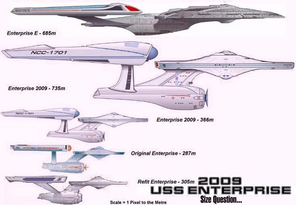 2009 Star Trek - Enterprise size comparision